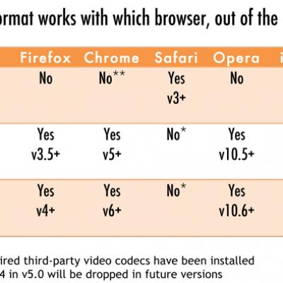 Add html5 video 1 jpg