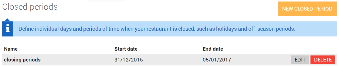 Closing period